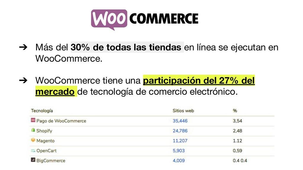 ➔ Más del 30% de todas las tiendas en línea se ...