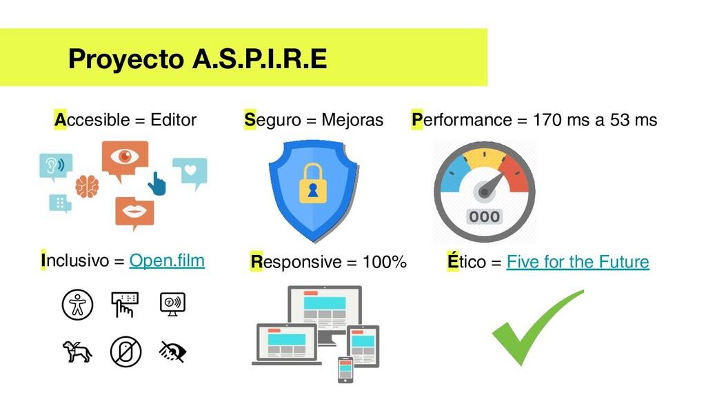 Proyecto A.S.P.I.R.E Accesible = Editor Seguro ...