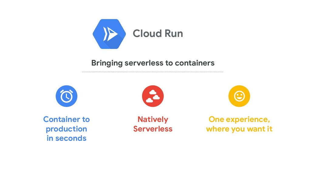Container to production in seconds Natively Ser...