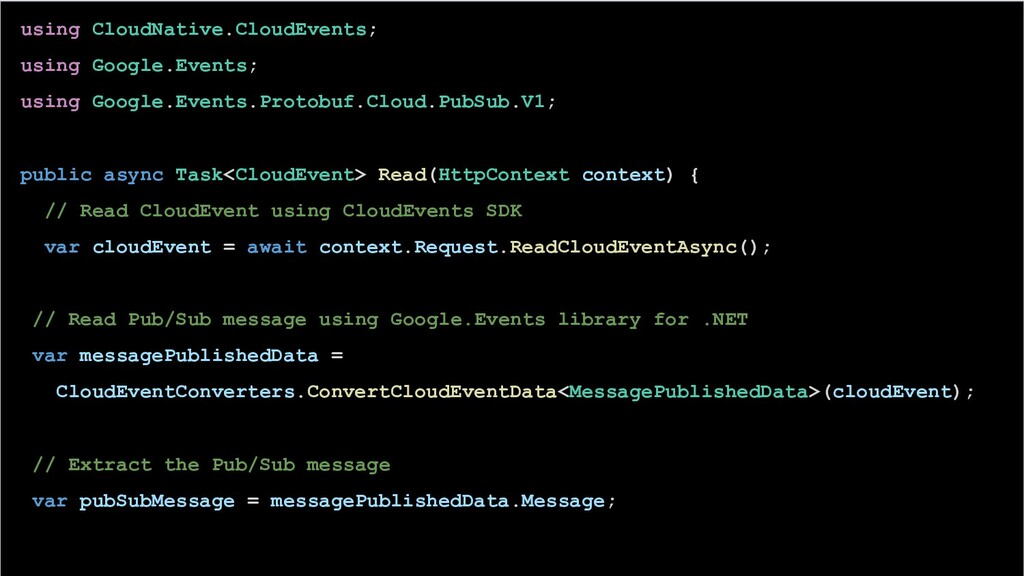Proprietary + Confidential using CloudNative.Cl...