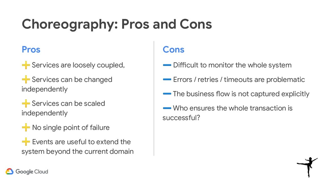 Choreography: Pros and Cons Pros ➕ Services are...