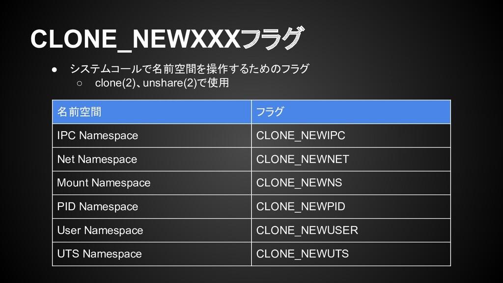 CLONE_NEWXXXフラグ 名前空間 フラグ IPC Namespace CLONE_NE...