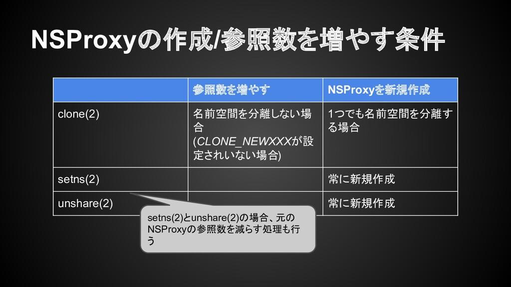 NSProxyの作成/参照数を増やす条件 参照数を増やす NSProxyを新規作成 clone...