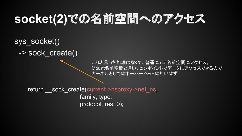 socket(2)での名前空間へのアクセス sys_socket() -> sock_crea...