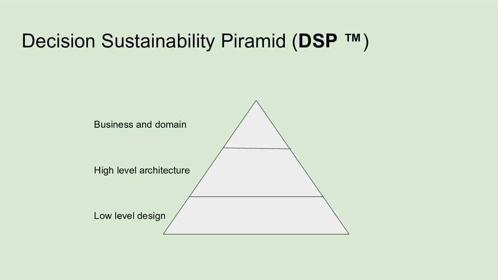 Decision Sustainability Piramid (DSP ™) Busines...