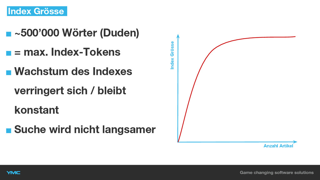 ■ ~500'000 Wörter (Duden) ■ = max. Index-Tokens...