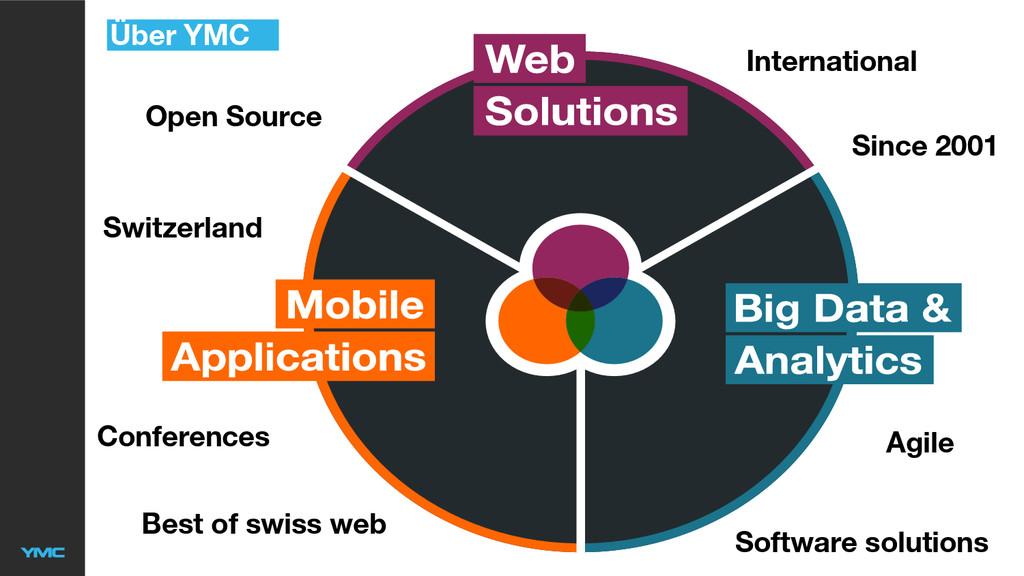Open Source Switzerland Agile Since 2001 Confer...