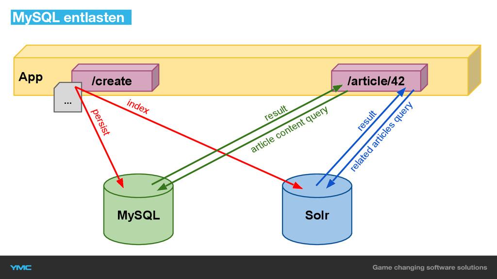 MySQL entlasten MySQL Solr App index persist re...
