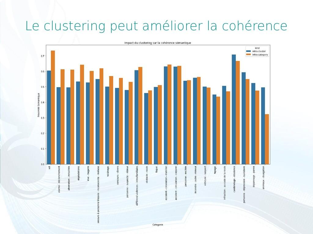 Le clustering peut améliorer la cohérence