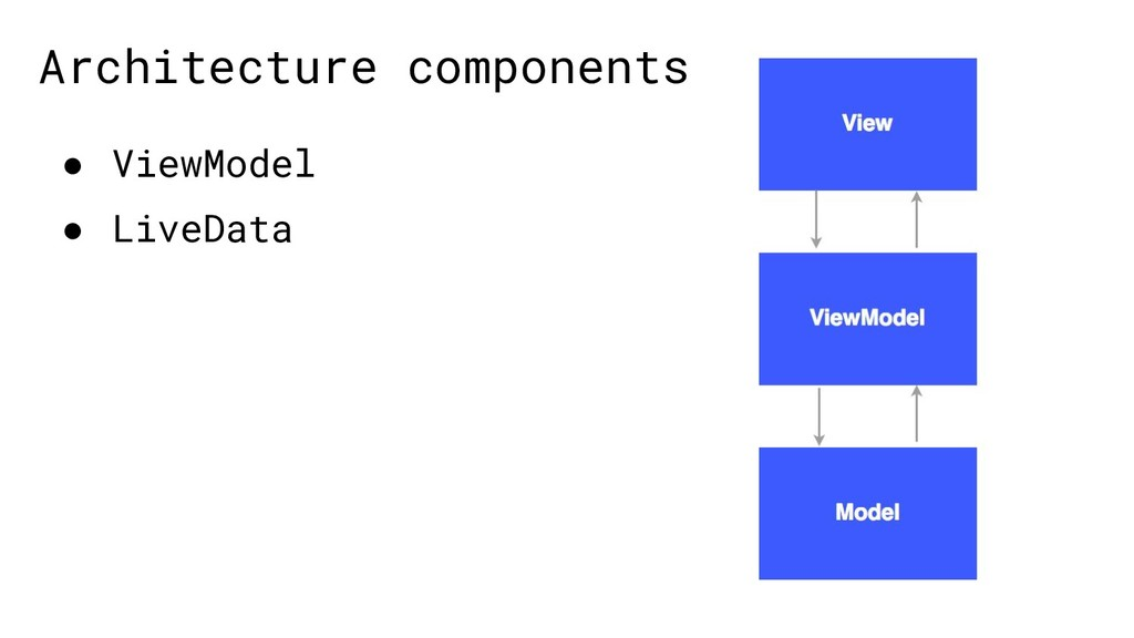 Architecture components ● ViewModel ● LiveData