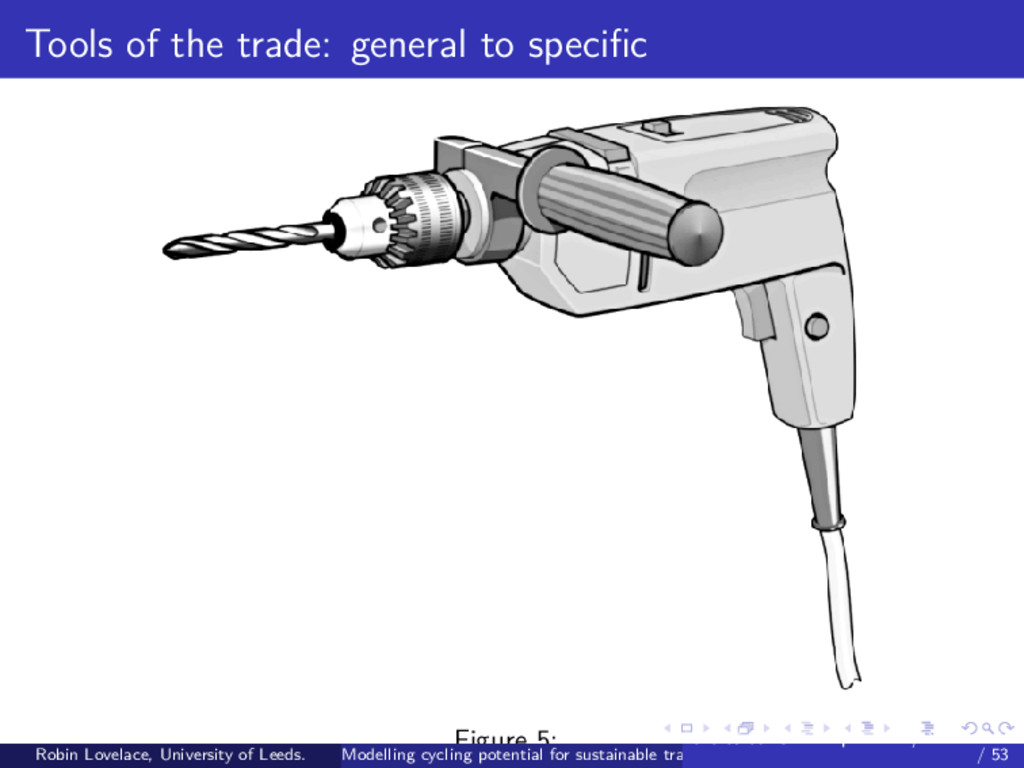Tools of the trade: general to specific Figure 5...