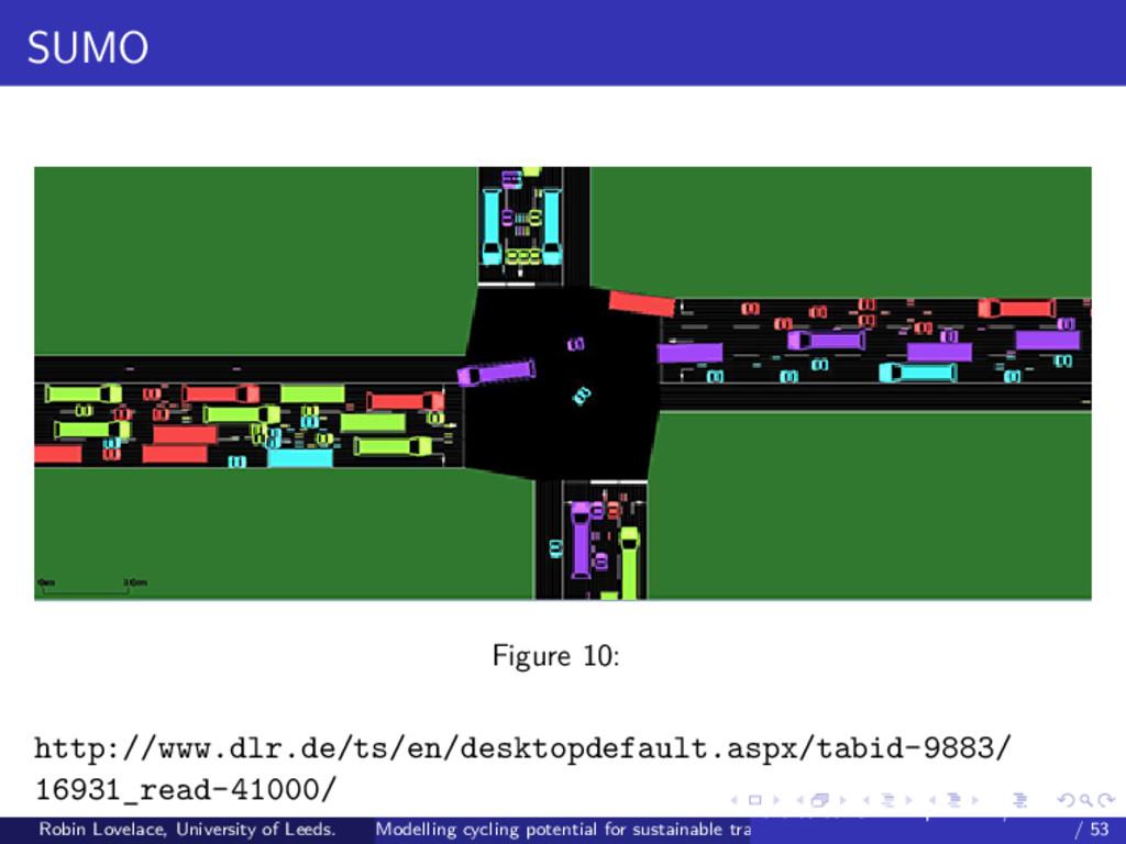 SUMO Figure 10: http://www.dlr.de/ts/en/desktop...