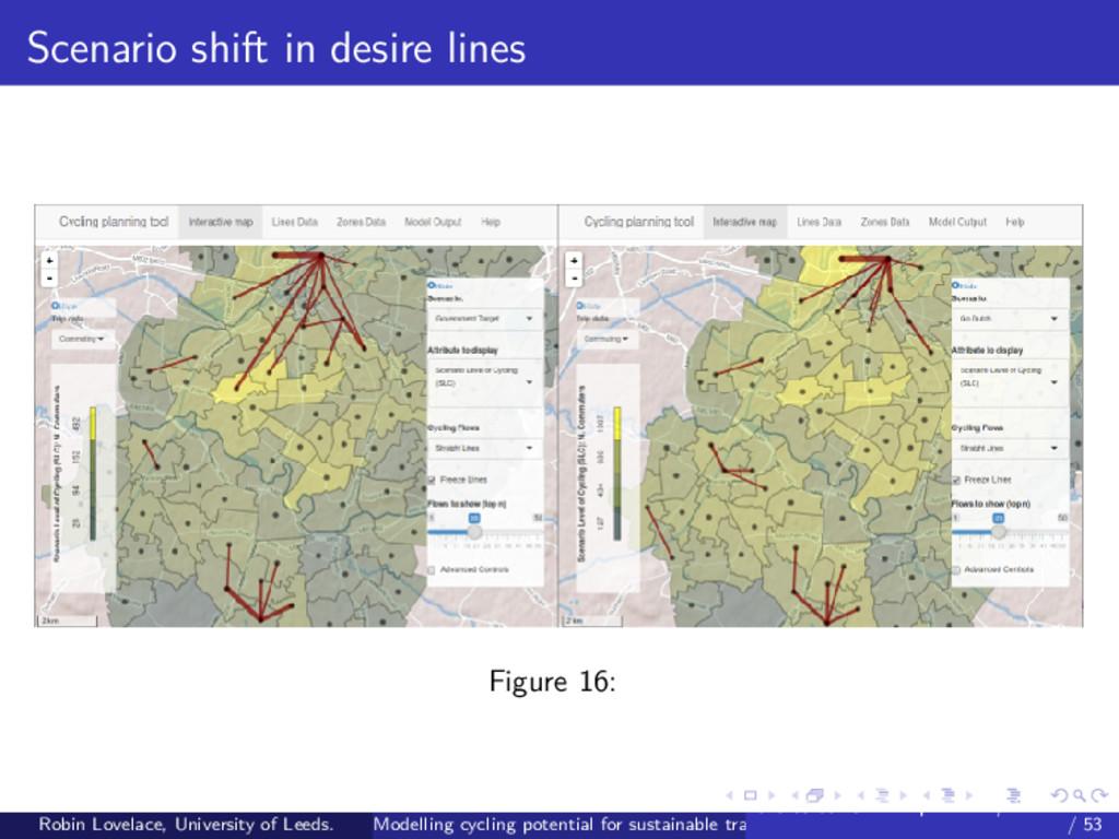 Scenario shift in desire lines Figure 16: Robin...