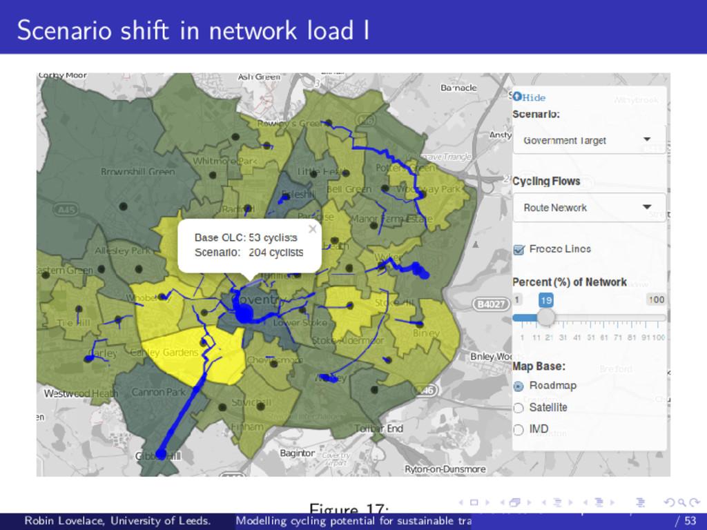 Scenario shift in network load I Figure 17: Rob...