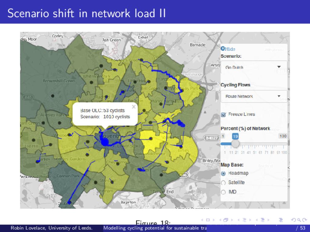 Scenario shift in network load II Figure 18: Ro...