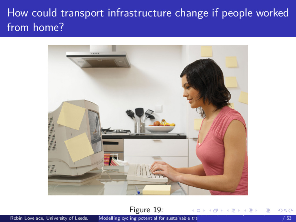How could transport infrastructure change if pe...