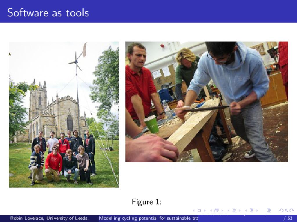 Software as tools Figure 1: Robin Lovelace, Uni...