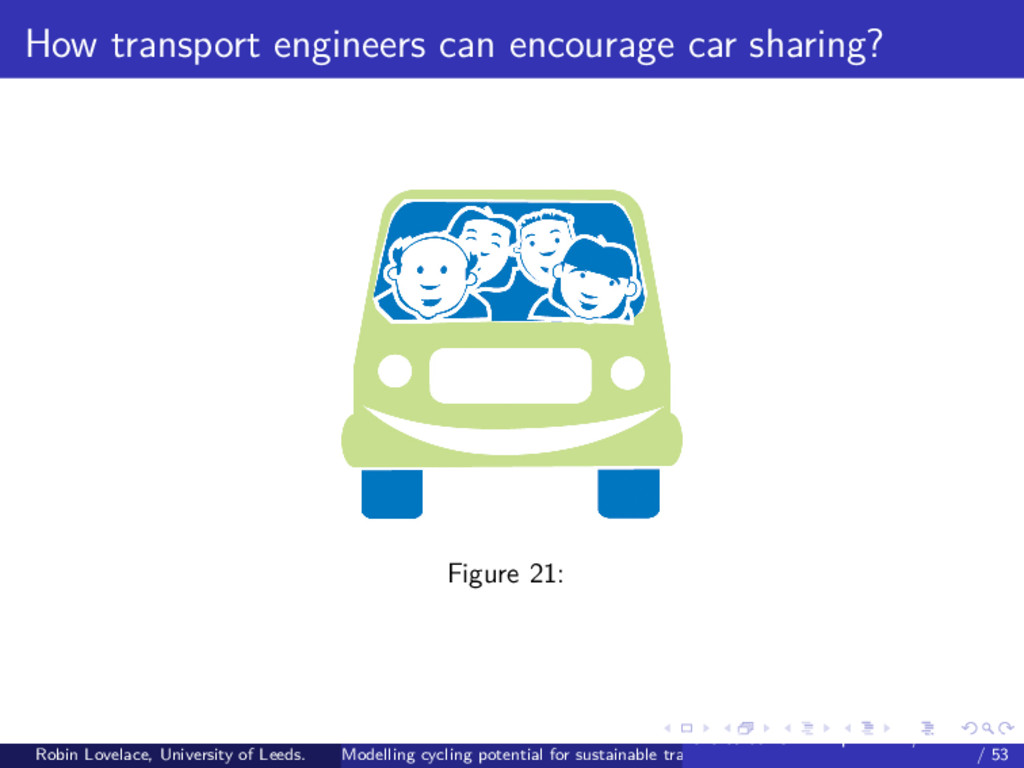 How transport engineers can encourage car shari...