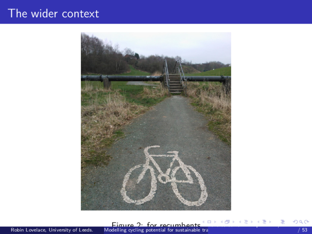 The wider context Figure 2: for recumbents Robi...