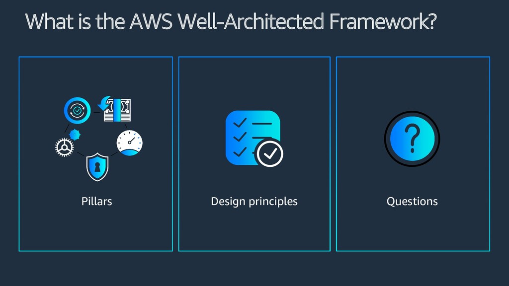 What is the AWS Well-Architected Framework? Des...