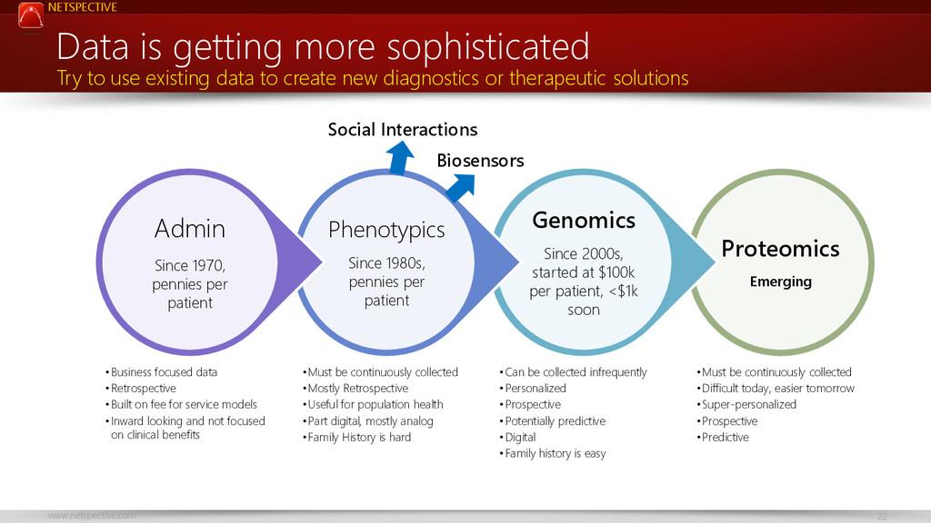 NETSPECTIVE www.netspective.com 22 Data is gett...