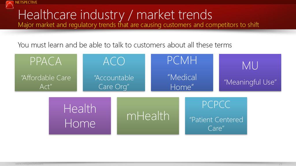 NETSPECTIVE www.netspective.com 23 Healthcare i...