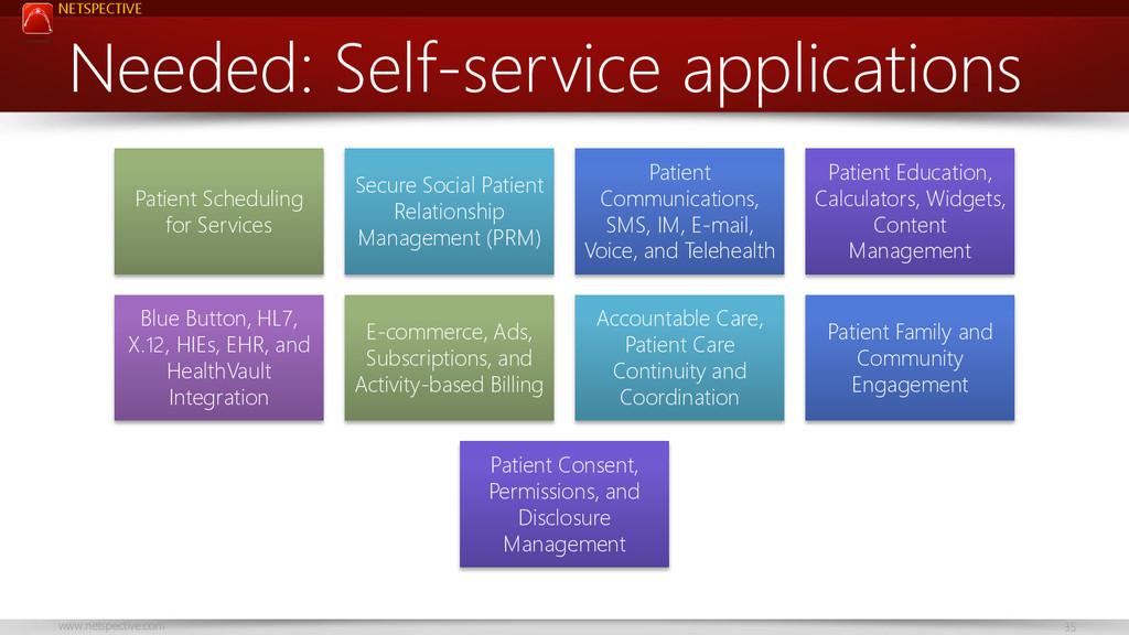 NETSPECTIVE www.netspective.com 35 Needed: Self...