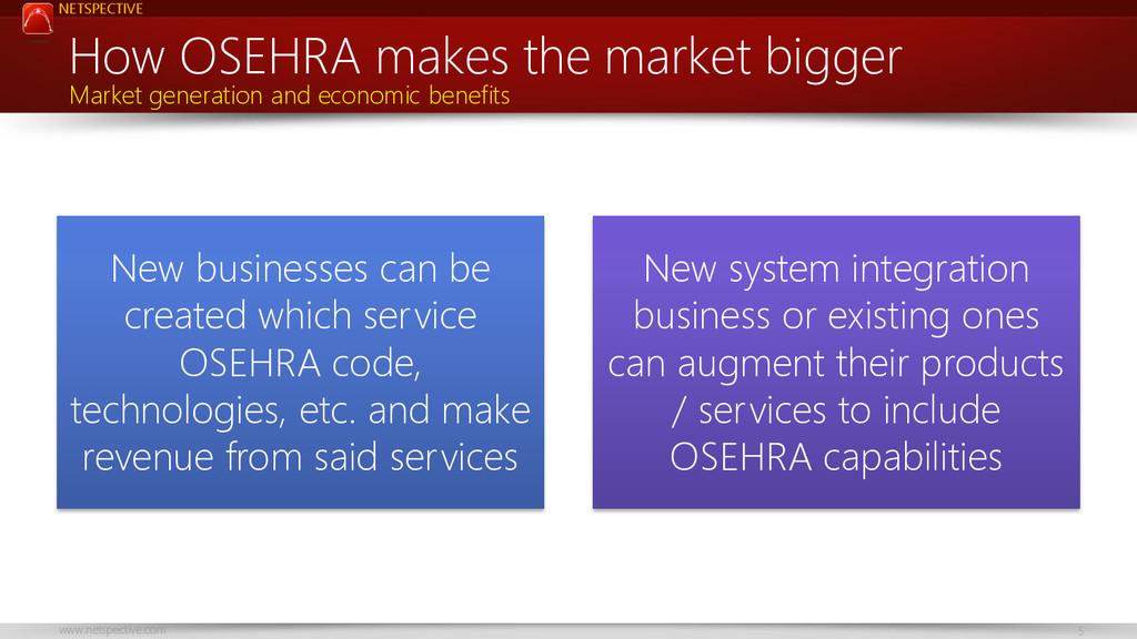 NETSPECTIVE www.netspective.com 5 How OSEHRA ma...