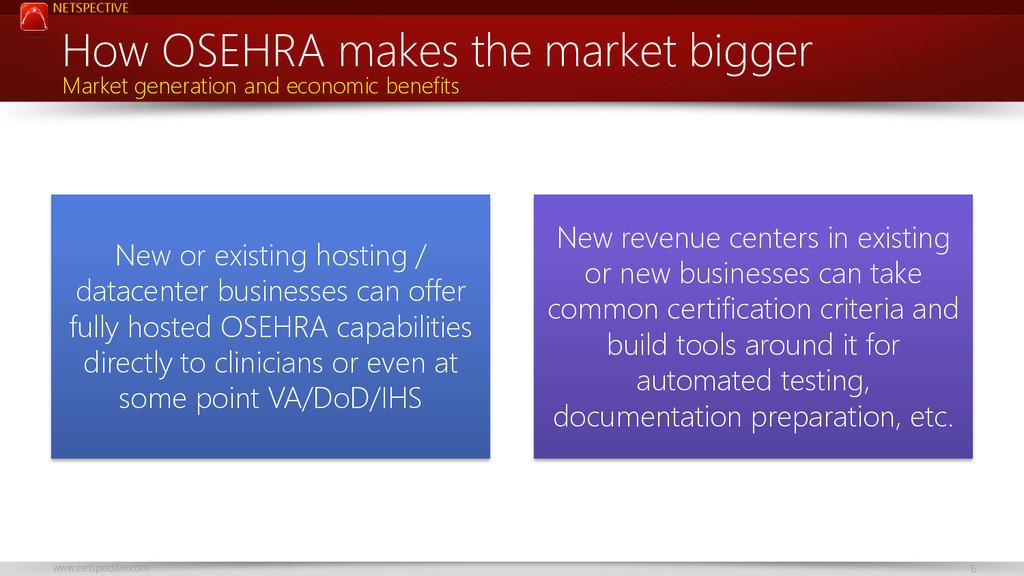 NETSPECTIVE www.netspective.com 6 How OSEHRA ma...