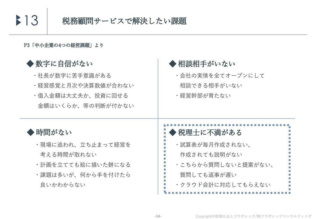 Copyright©税理士法人ブラザシップ/㈱ブラザシップコンサルティング -14- 税務顧問...