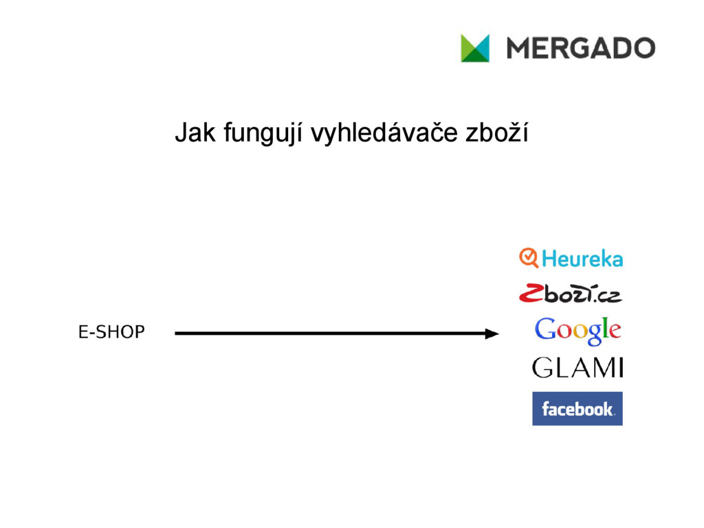 Jak fungují vyhledávače zboží