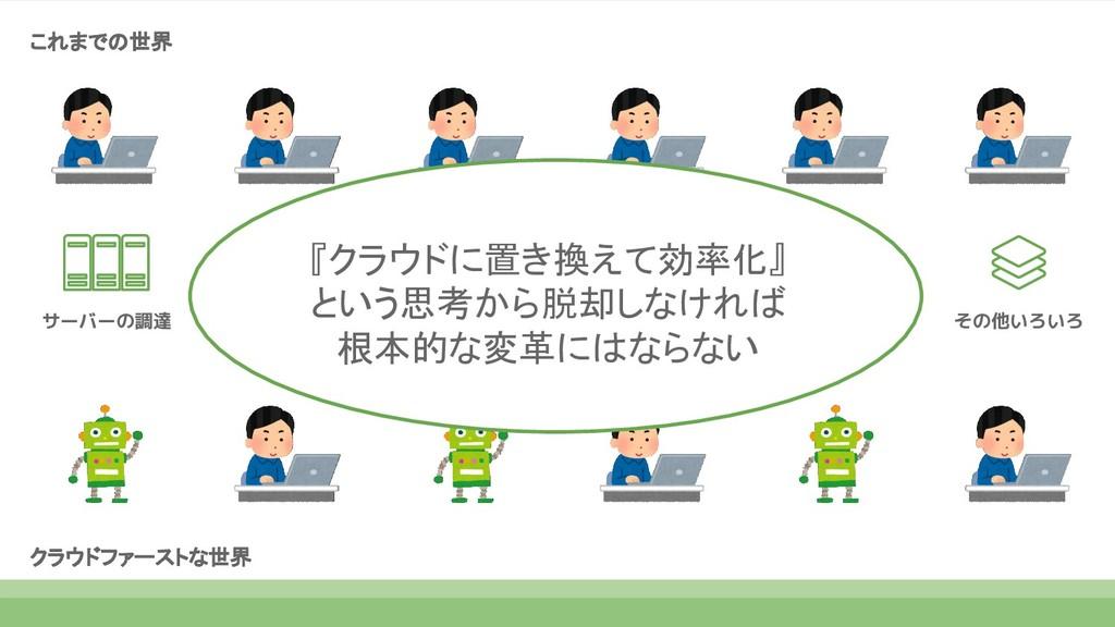 サーバーの調達 OS・ミドルウェアの 設定 ソフトウェアの デプロイ ストレージ・ ネットワー...