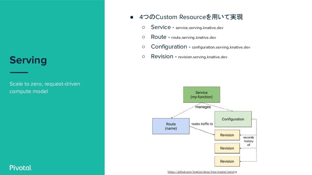 Serving Scale to zero, request-driven compute m...