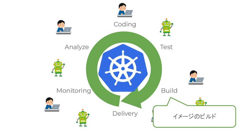 Coding Test Build Delivery Monitoring Analyze イ...