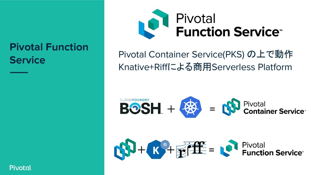 Pivotal Function Service Pivotal Container Serv...