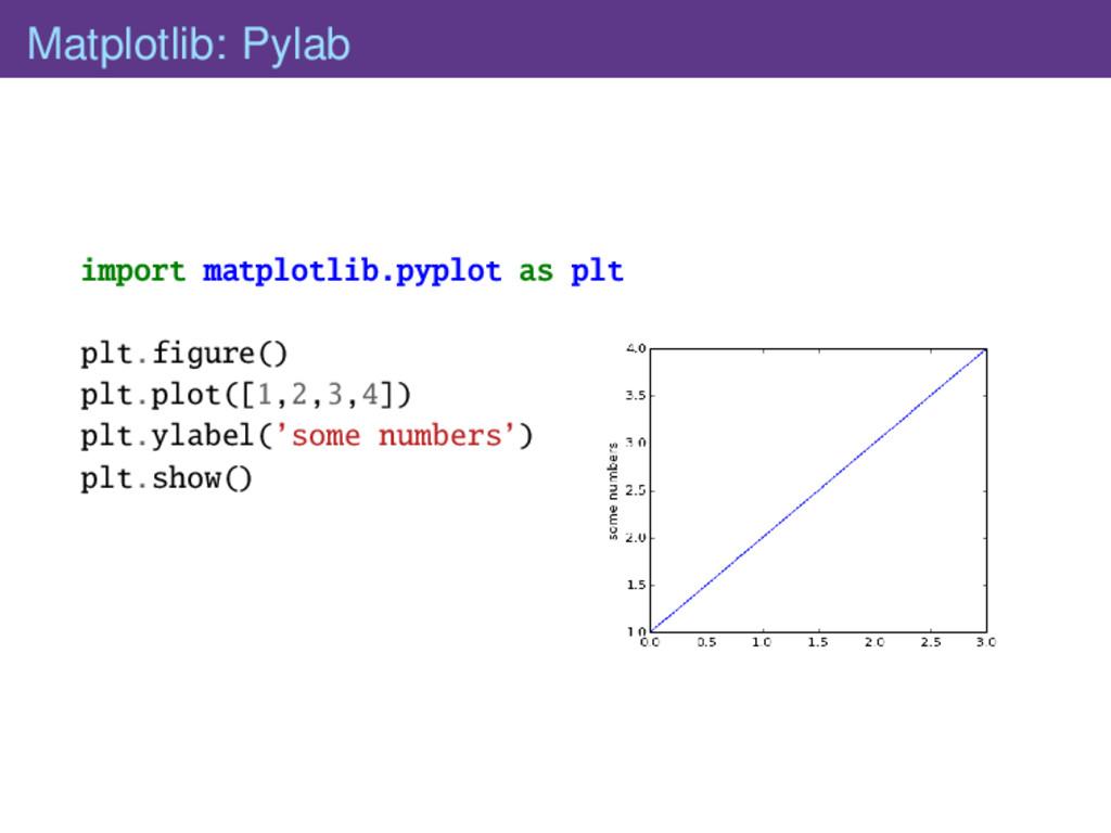 Matplotlib: Pylab import matplotlib.pyplot as p...