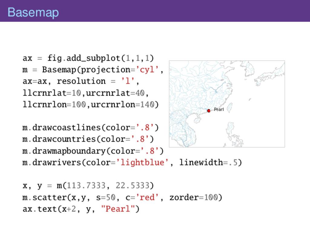Basemap ax = fig.add_subplot(1,1,1) m = Basemap...