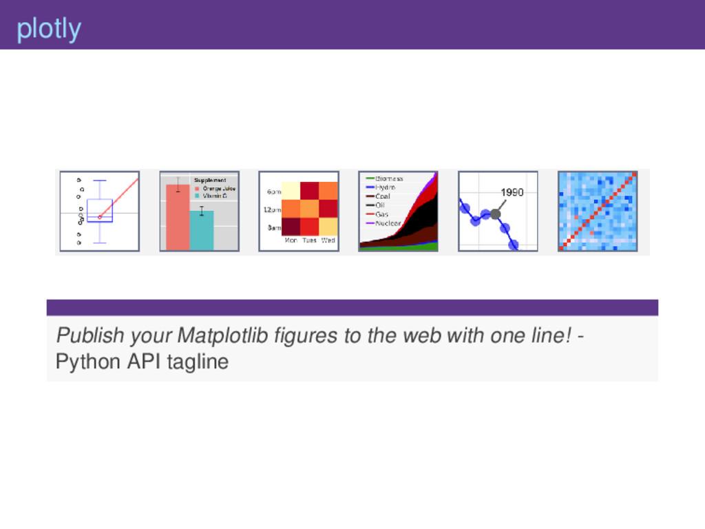 plotly Publish your Matplotlib figures to the we...