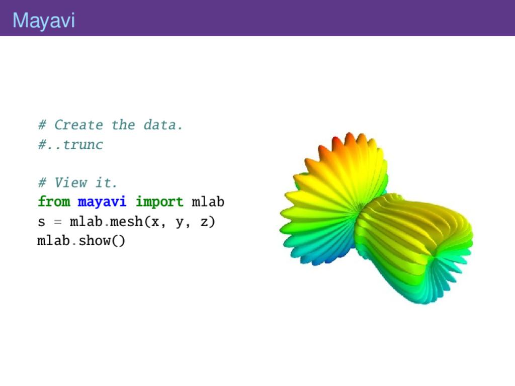 Mayavi # Create the data. #..trunc # View it. f...