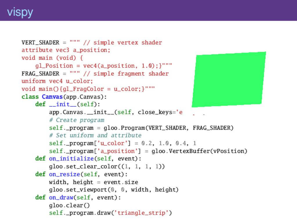 """vispy VERT_SHADER = """""""""""" // simple vertex shader..."""
