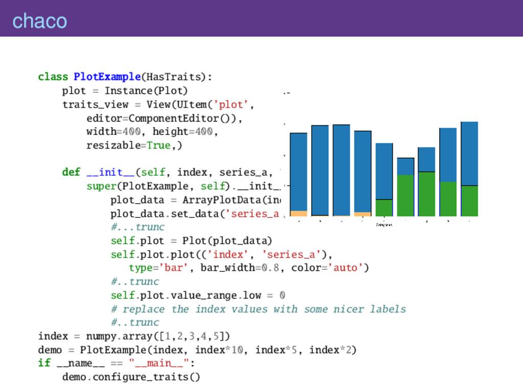 chaco class PlotExample(HasTraits): plot = Inst...