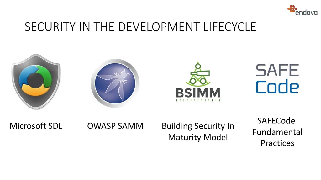 SECURITY IN THE DEVELOPMENT LIFECYCLE Microsoft...