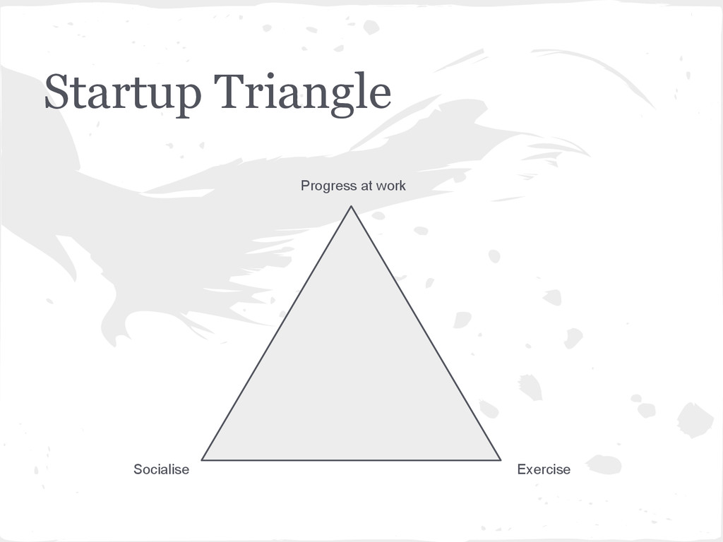 Startup Triangle Socialise Progress at work Exe...