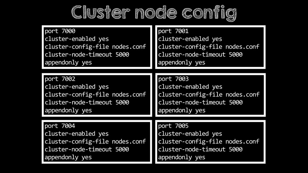 port 7000  cluster-‐enabled yes  c...