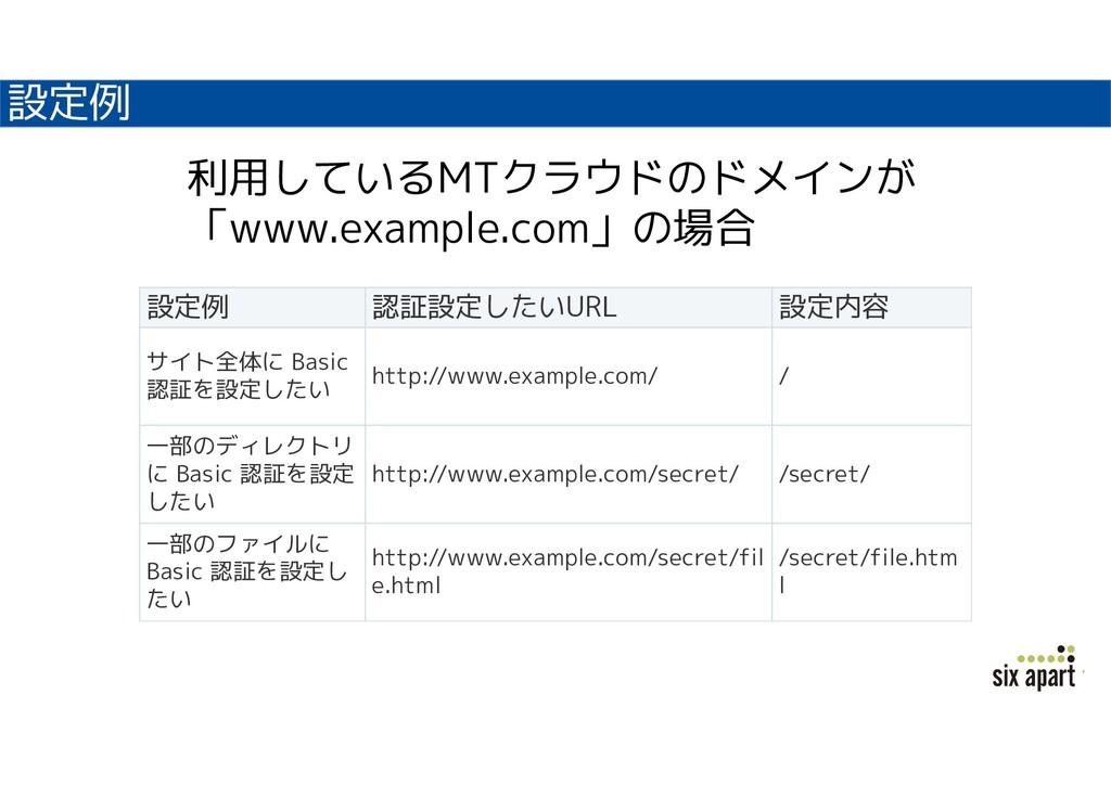 設定例 設定例 認証設定したいURL 設定内容 サイト全体に Basic 認証を設定したい h...