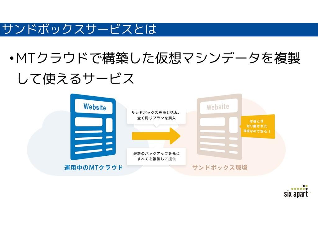 サンドボックスサービスとは •MTクラウドで構築した仮想マシンデータを複製 して使えるサービス
