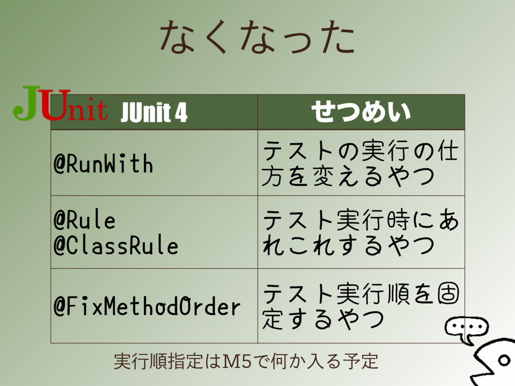 ͳ͘ͳͬͨ JUnit 4 ͤͭΊ͍ !3VO8JUI ςετͷ࣮ߦͷ ํΛม͑Δͭ !3...