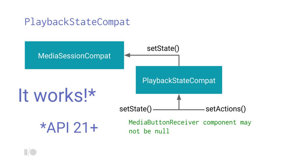 PlaybackStateCompat MediaSessionCompat Playback...