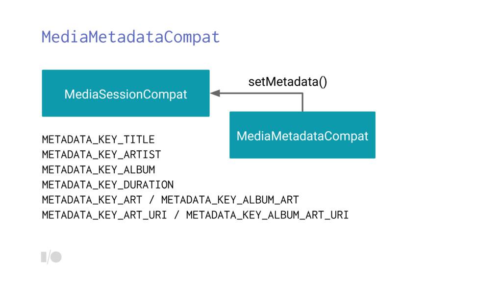 MediaMetadataCompat MediaSessionCompat MediaMet...