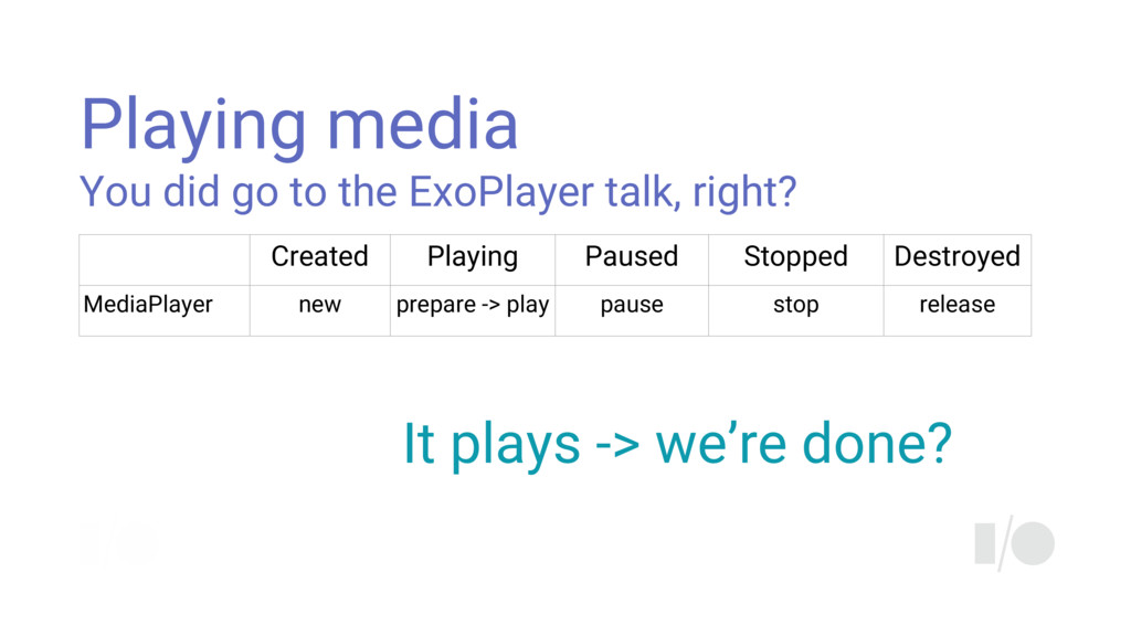 Playing media You did go to the ExoPlayer talk,...